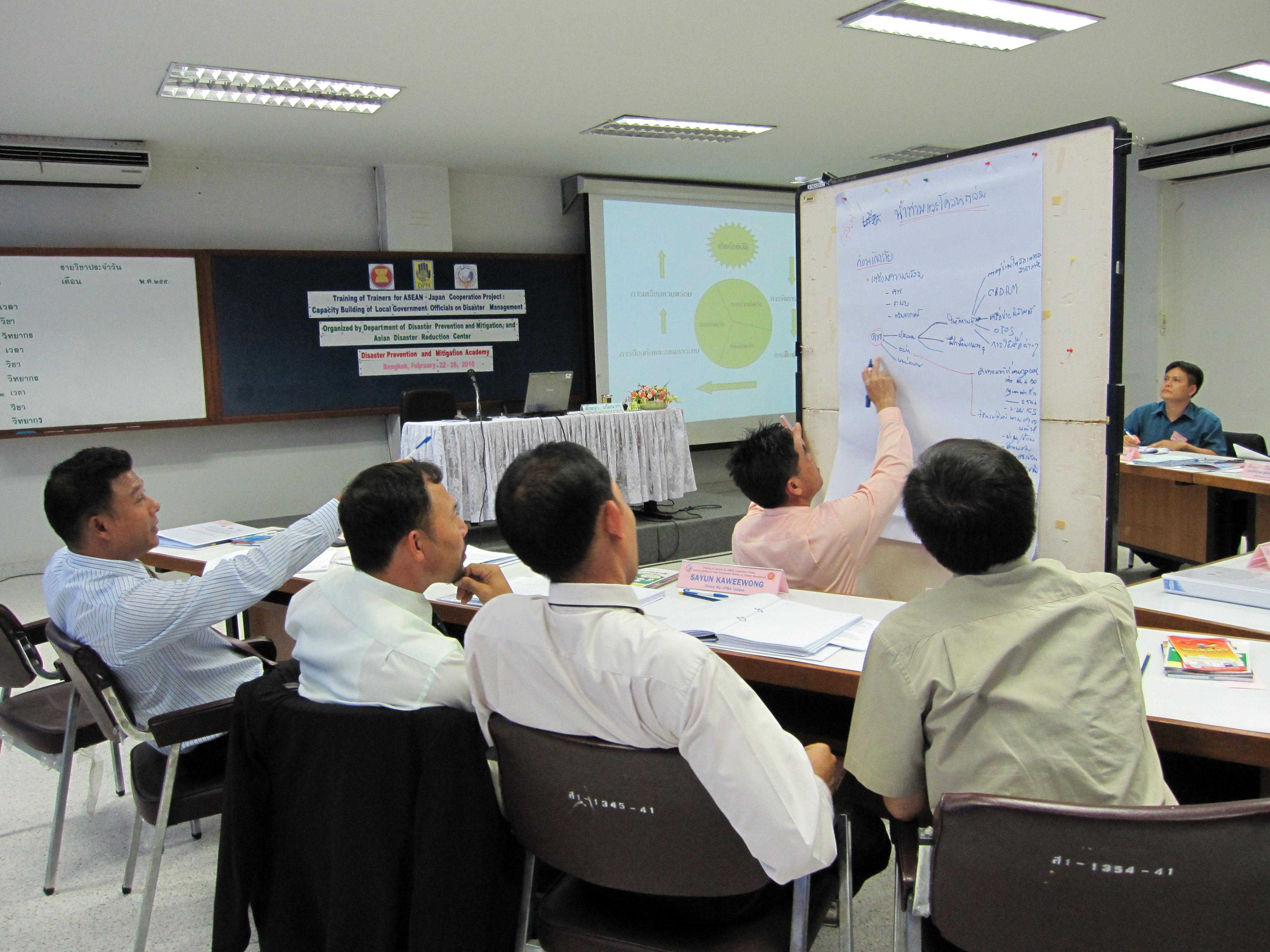 Asia Disater Reduction Center Adrc Activities Area