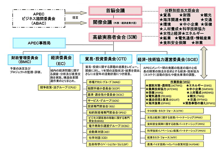 http://www.adrc.asia/adrcreport_j/img20140217.png